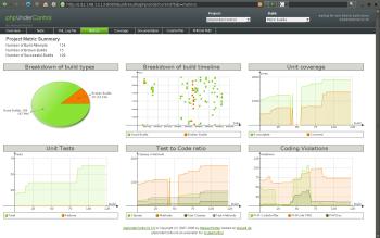 phpUnderControl metrics screenshot